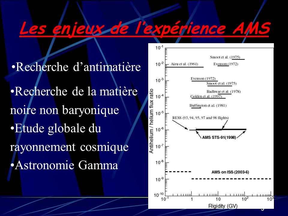 5 Les enjeux de lexpérience AMS Recherche de la matière noire non baryonique Etude globale du rayonnement cosmique Astronomie Gamma Recherche dantimat