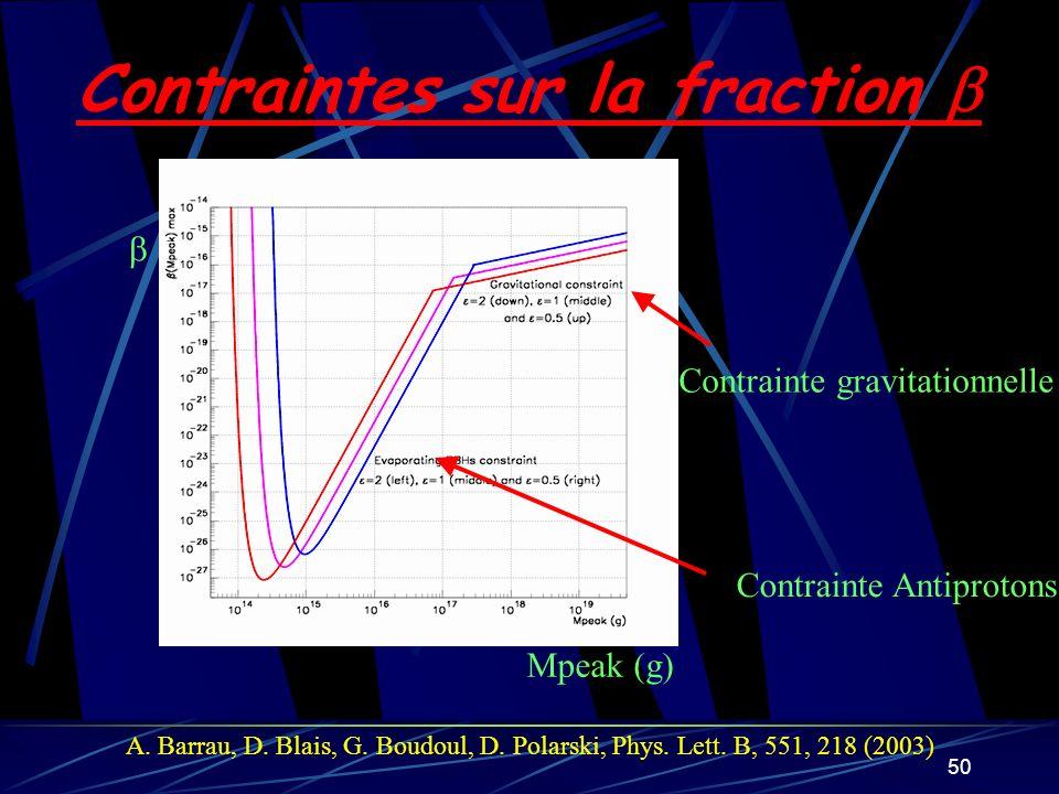 50 Contrainte gravitationnelle Contrainte Antiprotons Mpeak (g) A. Barrau, D. Blais, G. Boudoul, D. Polarski, Phys. Lett. B, 551, 218 (2003) Contraint