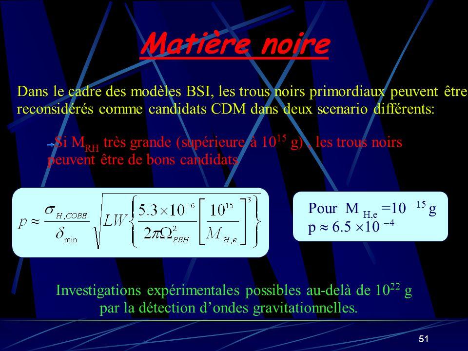 51 Dans le cadre des modèles BSI, les trous noirs primordiaux peuvent être reconsidérés comme candidats CDM dans deux scenario différents: Investigati