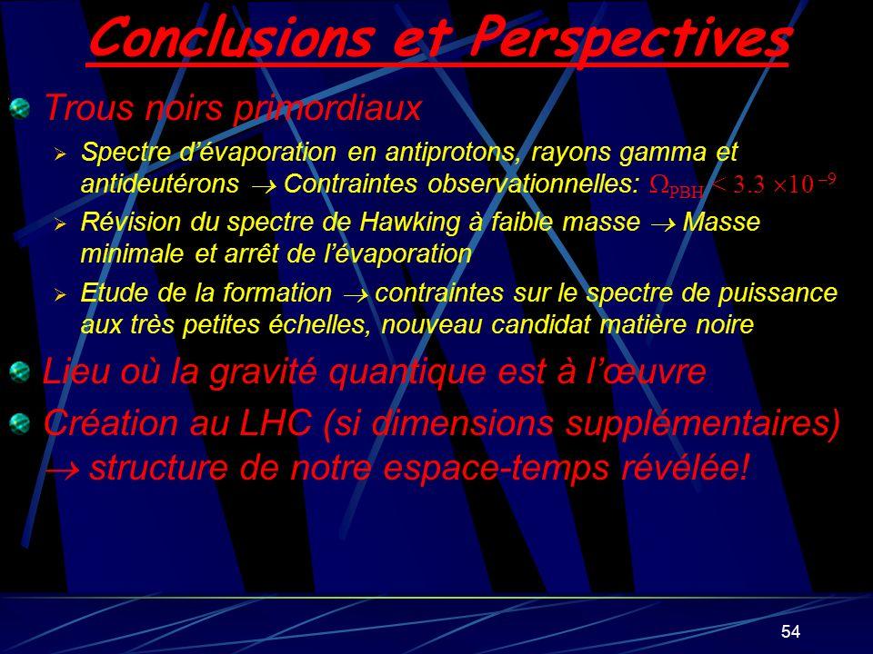 54 Conclusions et Perspectives Trous noirs primordiaux Spectre dévaporation en antiprotons, rayons gamma et antideutérons Contraintes observationnelle