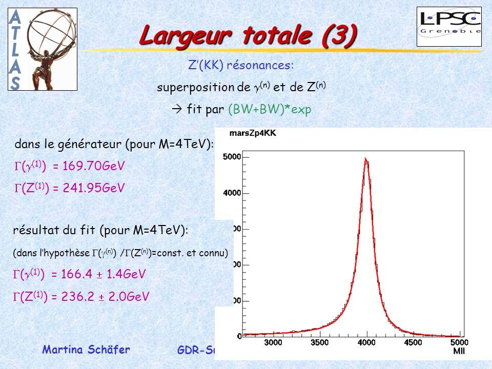 13 GDR-Susy 5-7 juillet 2004 Martina Schäfer Largeur totale (3) Z(KK) résonances: superposition de (n) et de Z (n) fit par (BW+BW)*exp dans le générateur (pour M=4TeV): ( (1) ) = 169.70GeV (Z (1) ) = 241.95GeV résultat du fit (pour M=4TeV): (dans lhypothèse ( (n) ) / (Z (n) )=const.