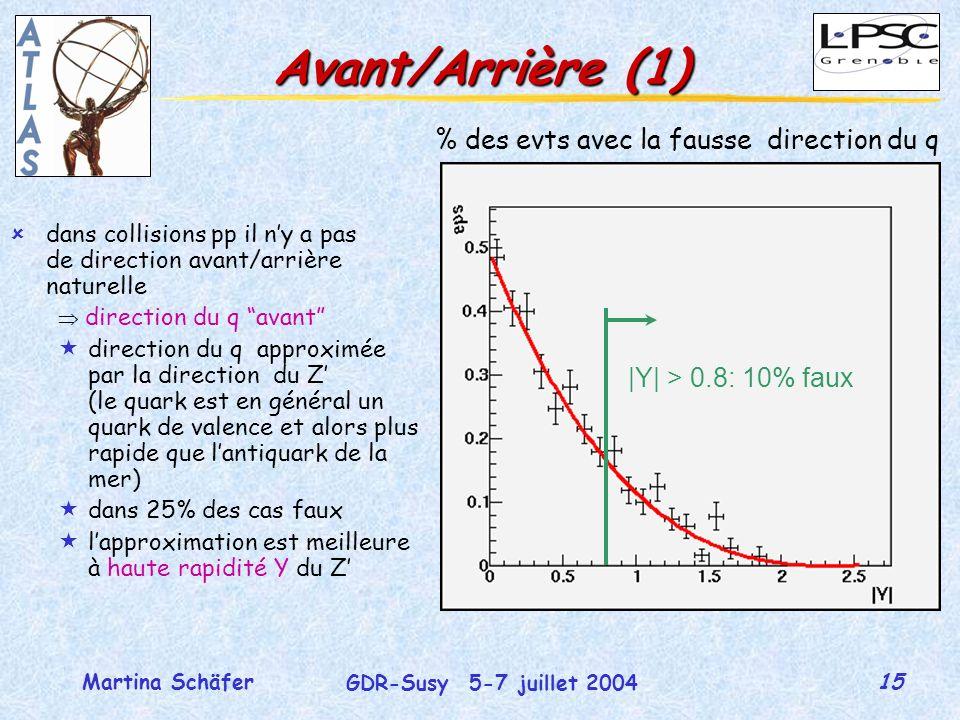 15 GDR-Susy 5-7 juillet 2004 Martina Schäfer Avant/Arrière (1) ûdans collisions pp il ny a pas de direction avant/arrière naturelle direction du q avant «direction du q approximée par la direction du Z (le quark est en général un quark de valence et alors plus rapide que lantiquark de la mer) «dans 25% des cas faux «lapproximation est meilleure à haute rapidité Y du Z % des evts avec la fausse direction du q |Y| > 0.8: 10% faux