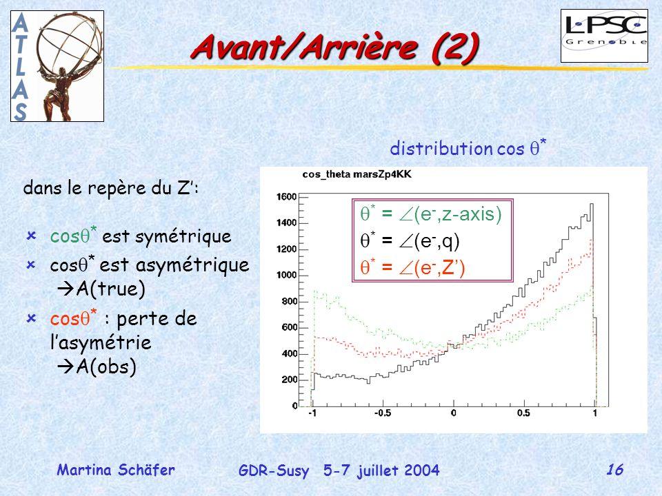 16 GDR-Susy 5-7 juillet 2004 Martina Schäfer Avant/Arrière (2) * = (e -,z-axis) * = (e -,q) * = (e -,Z) distribution cos * dans le repère du Z: ûcos * est symétrique ûcos * est asymétrique A(true) ûcos * : perte de lasymétrie A(obs)