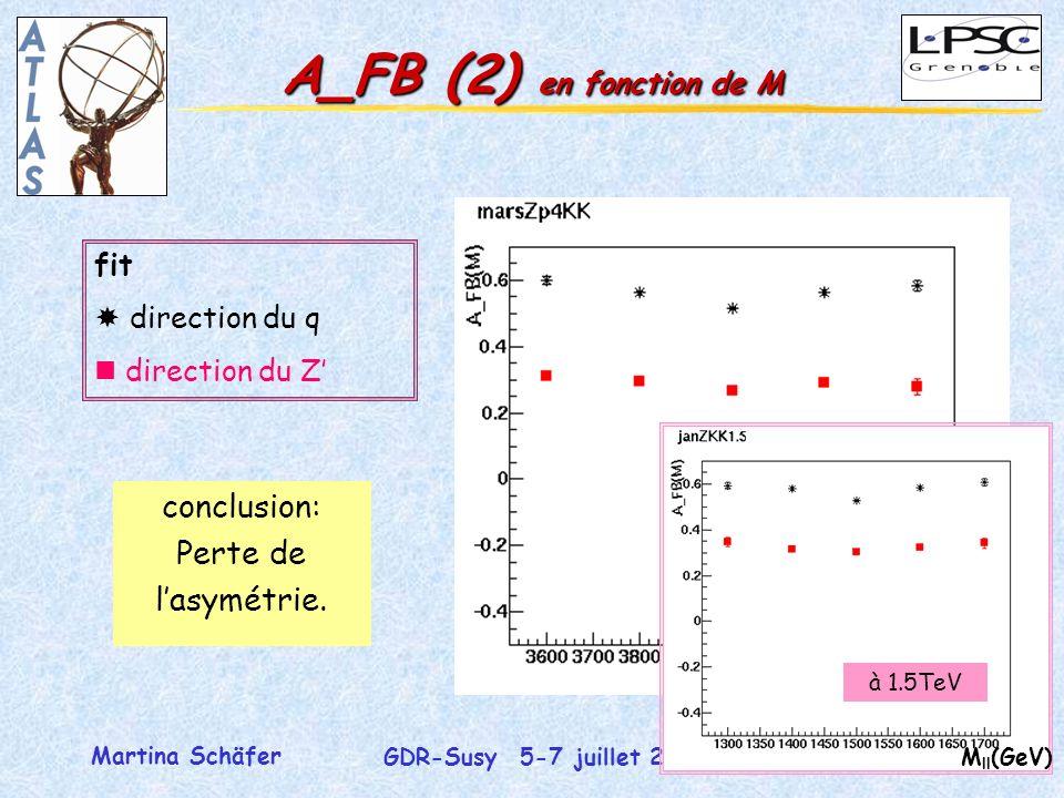 18 GDR-Susy 5-7 juillet 2004 Martina Schäfer A_FB (2) en fonction de M fit direction du q direction du Z conclusion: Perte de lasymétrie.