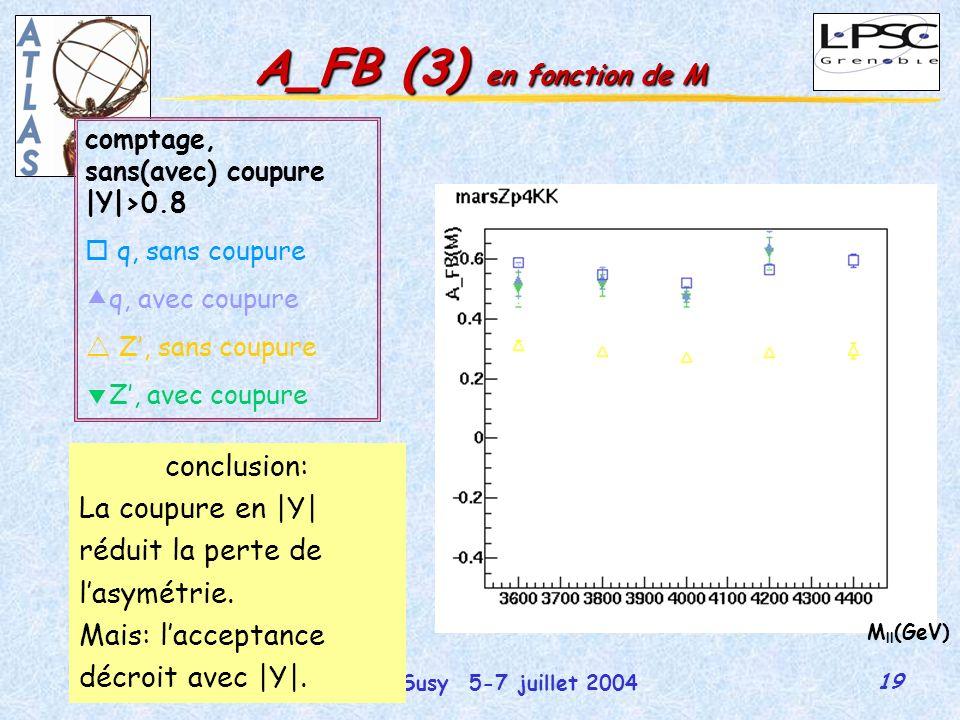 19 GDR-Susy 5-7 juillet 2004 Martina Schäfer comptage, sans(avec) coupure |Y|>0.8 q, sans coupure q, avec coupure Z, sans coupure Z, avec coupure conclusion: La coupure en |Y| réduit la perte de lasymétrie.
