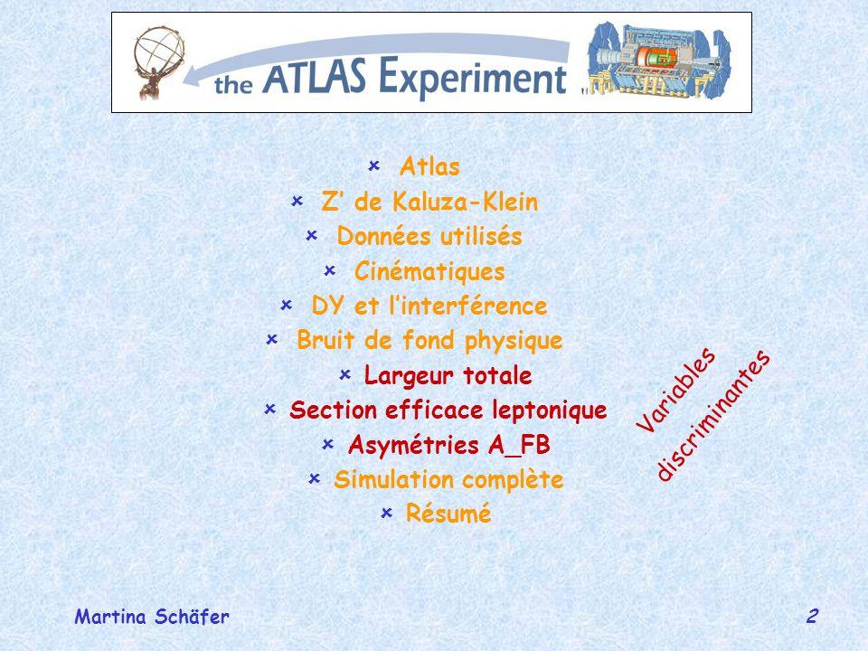 Martina Schäfer 2 ûAtlas ûZ de Kaluza-Klein ûDonnées utilisés ûCinématiques ûDY et linterférence ûBruit de fond physique ûLargeur totale ûSection efficace leptonique ûAsymétries A_FB ûSimulation complète ûRésumé Variables discriminantes
