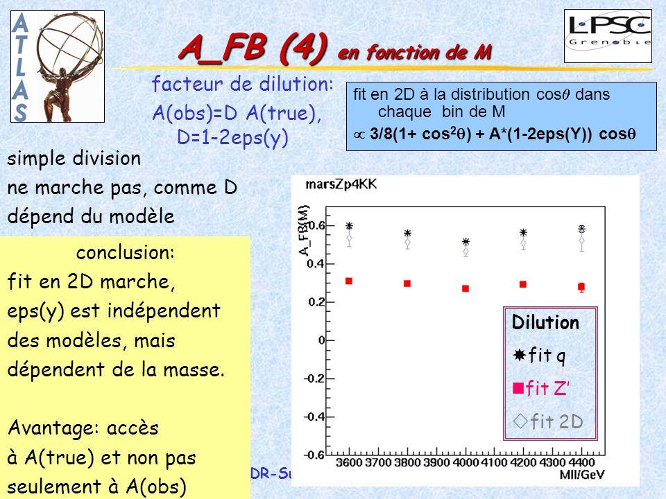 20 GDR-Susy 5-7 juillet 2004 Martina Schäfer A_FB (4) en fonction de M conclusion: fit en 2D marche, eps(y) est indépendent des modèles, mais dépendent de la masse.