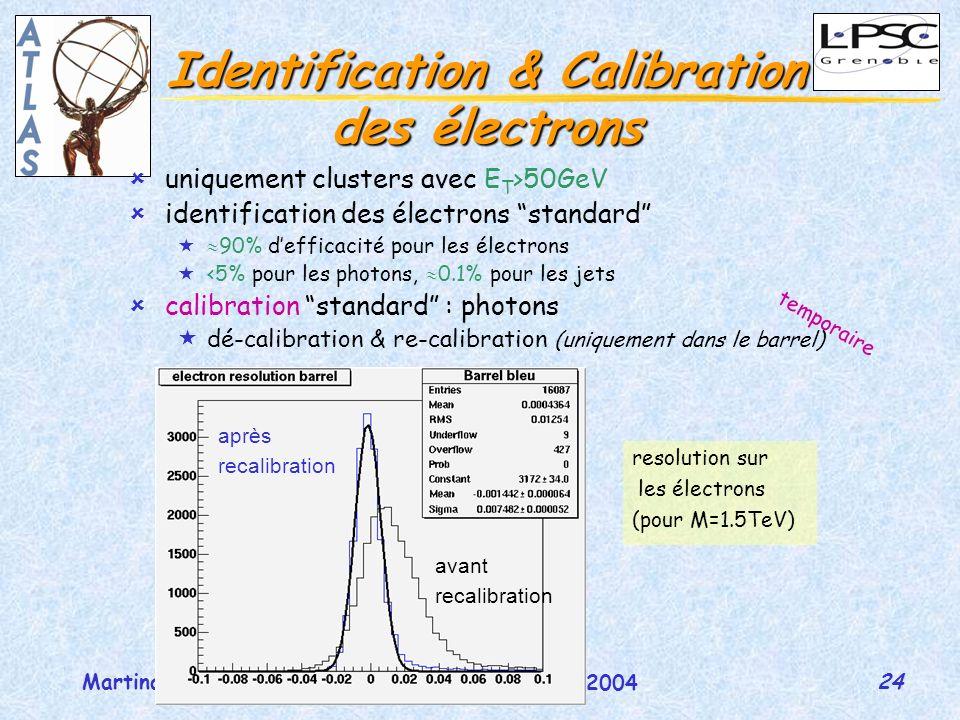 24 GDR-Susy 5-7 juillet 2004 Martina Schäfer Identification & Calibration des électrons ûuniquement clusters avec E T >50GeV ûidentification des électrons standard « 90% defficacité pour les électrons «<5% pour les photons, 0.1% pour les jets ûcalibration standard : photons «dé-calibration & re-calibration (uniquement dans le barrel) après recalibration avant recalibration temporaire resolution sur les électrons (pour M=1.5TeV)