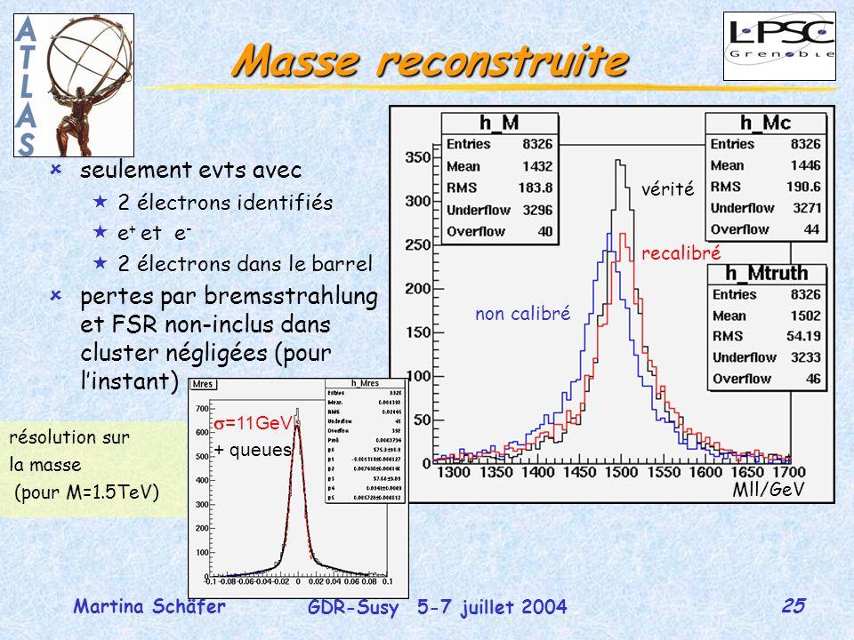 25 GDR-Susy 5-7 juillet 2004 Martina Schäfer Masse reconstruite ûseulement evts avec «2 électrons identifiés «e + et e - «2 électrons dans le barrel ûpertes par bremsstrahlung et FSR non-inclus dans cluster négligées (pour linstant) vérité recalibré non calibré Mll/GeV =11GeV + queues résolution sur la masse (pour M=1.5TeV)
