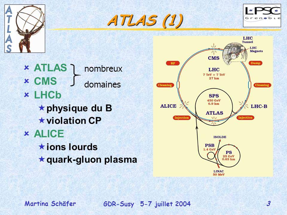 3 GDR-Susy 5-7 juillet 2004 Martina Schäfer ATLAS (1) ATLAS CMS LHCb physique du B violation CP ALICE ions lourds quark-gluon plasma nombreux domaines