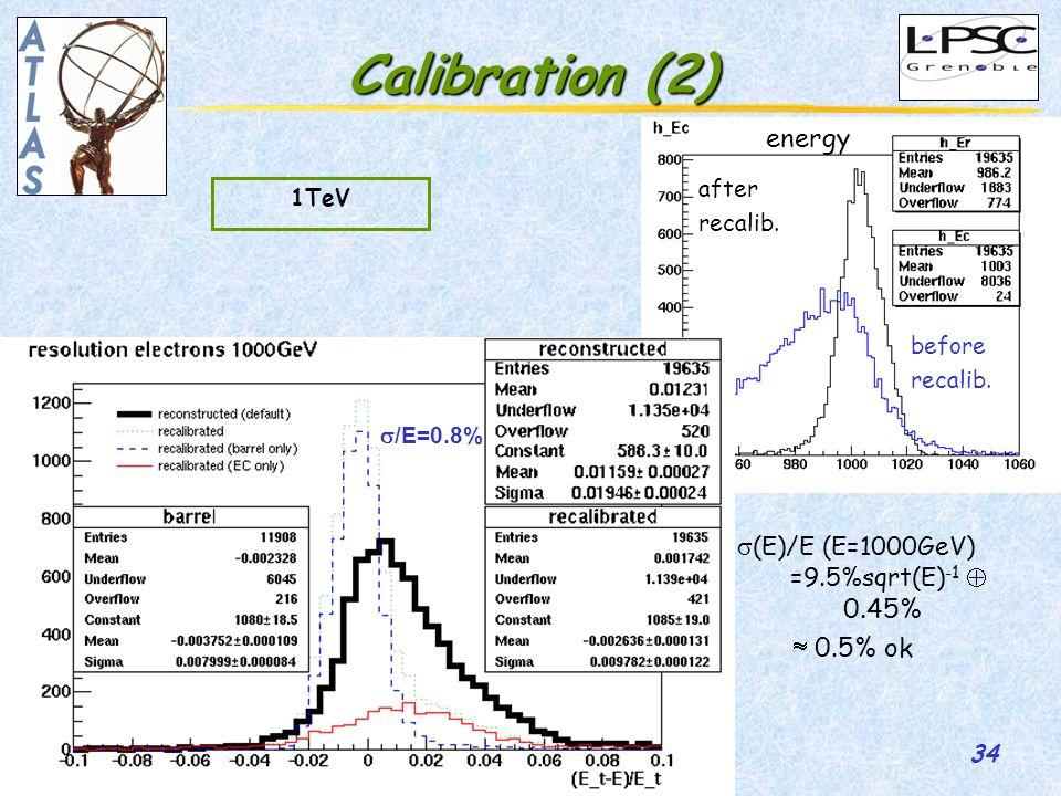 34 GDR-Susy 5-7 juillet 2004 Martina Schäfer Calibration (2) /E=0.8% energy 1TeV after recalib.