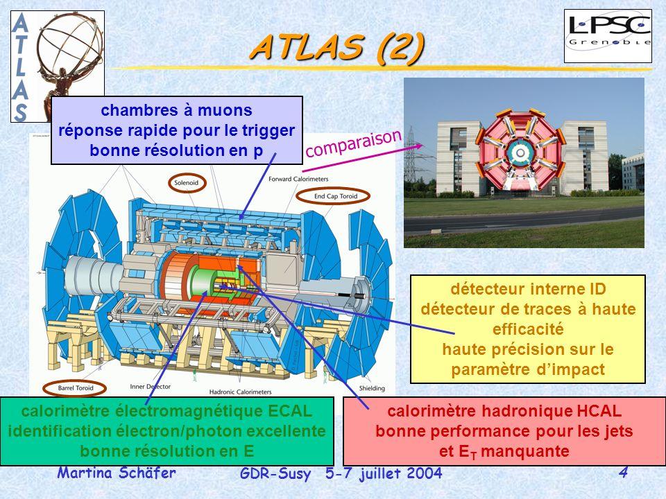 4 GDR-Susy 5-7 juillet 2004 Martina Schäfer largeur: ~40m rayon: ~10m poids: ~ 7000 t canaux électriques: ~10 8 cables: ~3000 km calorimètre électromagnétique ECAL identification électron/photon excellente bonne résolution en E ATLAS (2) chambres à muons réponse rapide pour le trigger bonne résolution en p calorimètre hadronique HCAL bonne performance pour les jets et E T manquante détecteur interne ID détecteur de traces à haute efficacité haute précision sur le paramètre dimpact comparaison