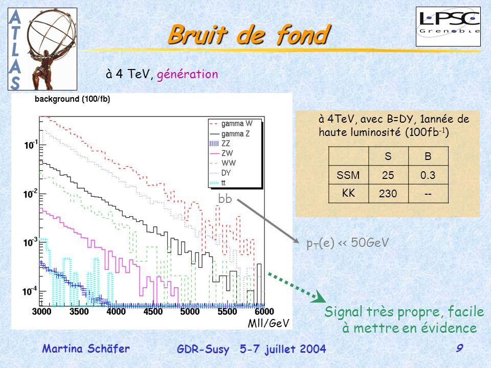9 GDR-Susy 5-7 juillet 2004 Martina Schäfer Bruit de fond à 4 TeV, génération Mll/GeV Signal très propre, facile à mettre en évidence à 4TeV, avec B=DY, 1année de haute luminosité (100fb -1 ) SB SSM250.3 KK 230-- bb p T (e) << 50GeV