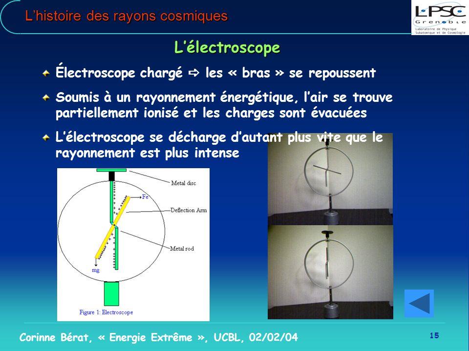 15 Corinne Bérat, « Energie Extrême », UCBL, 02/02/04 Lhistoire des rayons cosmiques Lélectroscope Électroscope chargé les « bras » se repoussent Soum
