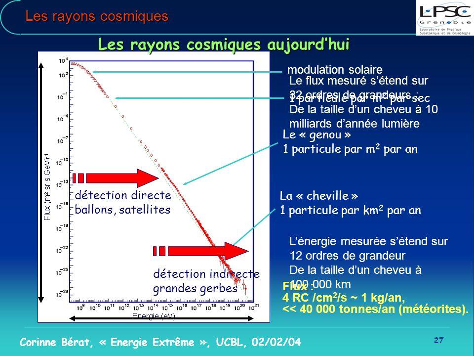 27 Corinne Bérat, « Energie Extrême », UCBL, 02/02/04 Les rayons cosmiques Les rayons cosmiques aujourdhui 1 particule par m 2 par sec Le « genou » 1