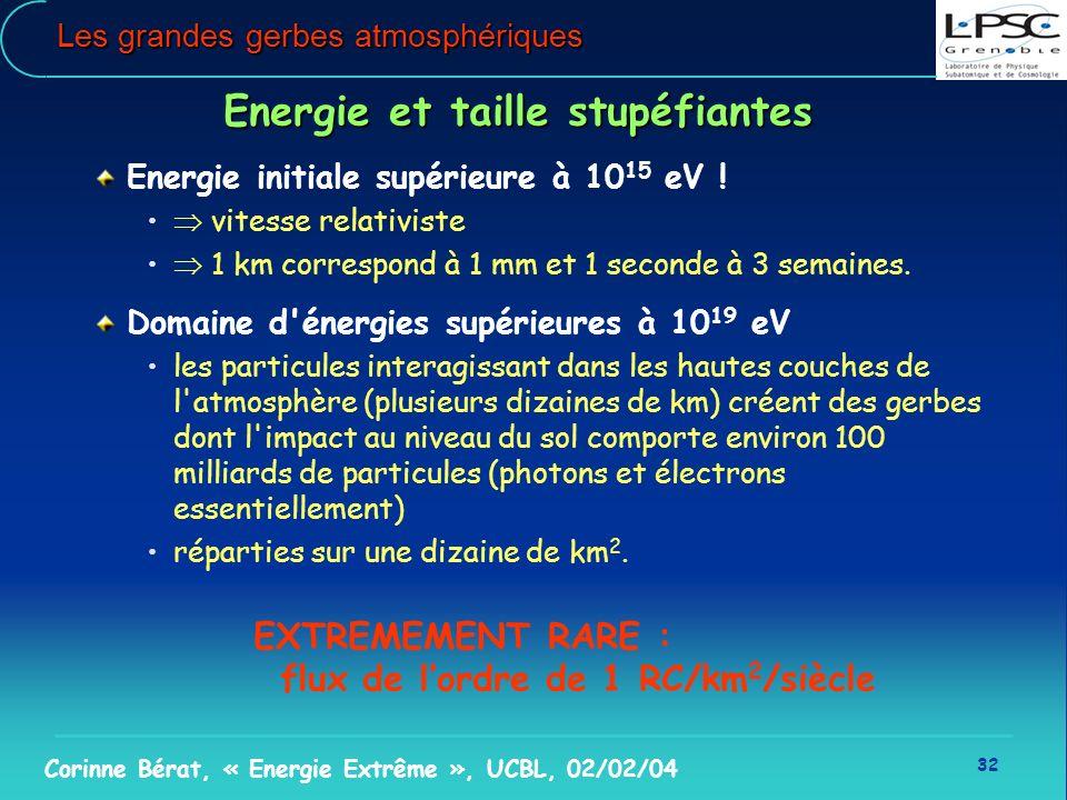 32 Corinne Bérat, « Energie Extrême », UCBL, 02/02/04 Les grandes gerbes atmosphériques Energie et taille stupéfiantes Energie initiale supérieure à 1