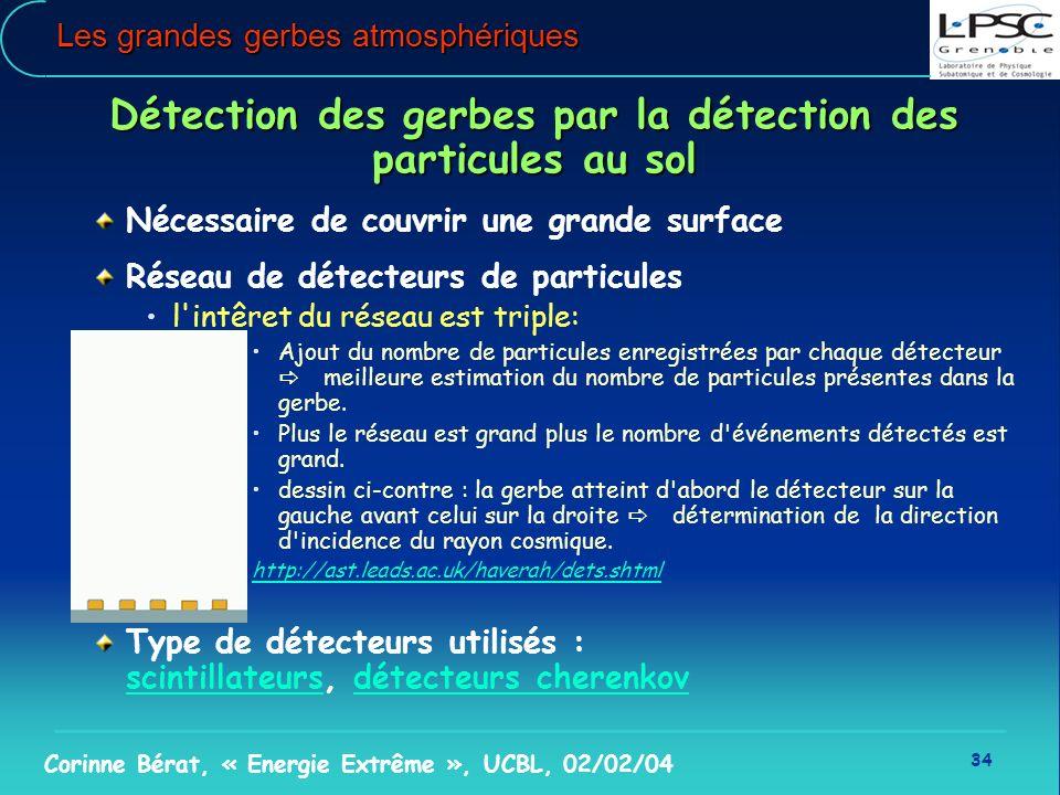 34 Corinne Bérat, « Energie Extrême », UCBL, 02/02/04 Les grandes gerbes atmosphériques Détection des gerbes par la détection des particules au sol Né