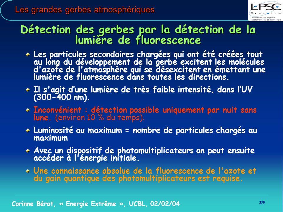 39 Corinne Bérat, « Energie Extrême », UCBL, 02/02/04 Les grandes gerbes atmosphériques Détection des gerbes par la détection de la lumière de fluores
