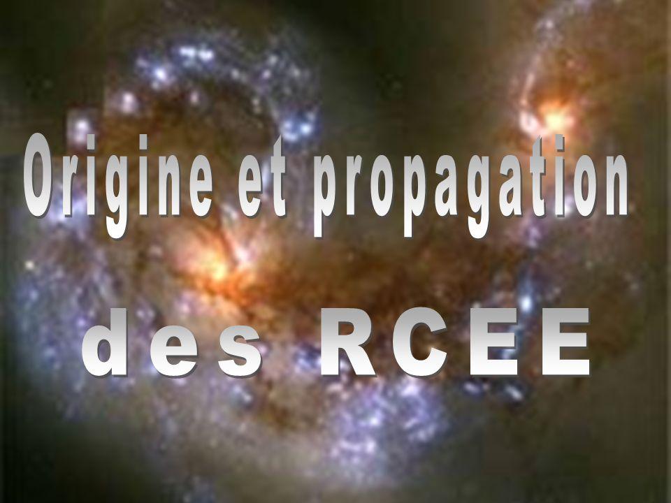 53 Corinne Bérat, « Energie Extrême », UCBL, 02/02/04 Origine et propagation des RCEE Interaction des RC avec le CMB Le CMB (cosmic microwave background) ou rayonnement fossile à 2,7°K Découvert en 1965 par Penzias et Wilson LUnivers est rempli de photons très froids (peu dénergie) en grand nombre (400/cm 3 ) Mesuré par COBE simulation des mesures de WMAP En rouge, les régions chaudes : 0.0002 Kelvin plus chaudes que les régions en bleu.