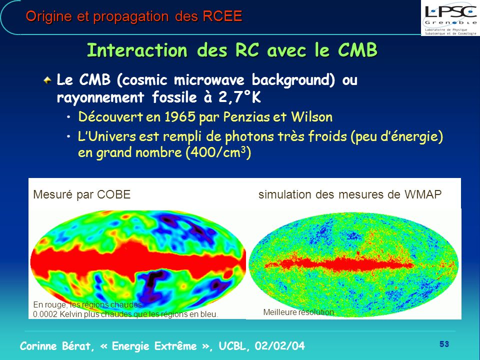 53 Corinne Bérat, « Energie Extrême », UCBL, 02/02/04 Origine et propagation des RCEE Interaction des RC avec le CMB Le CMB (cosmic microwave backgrou