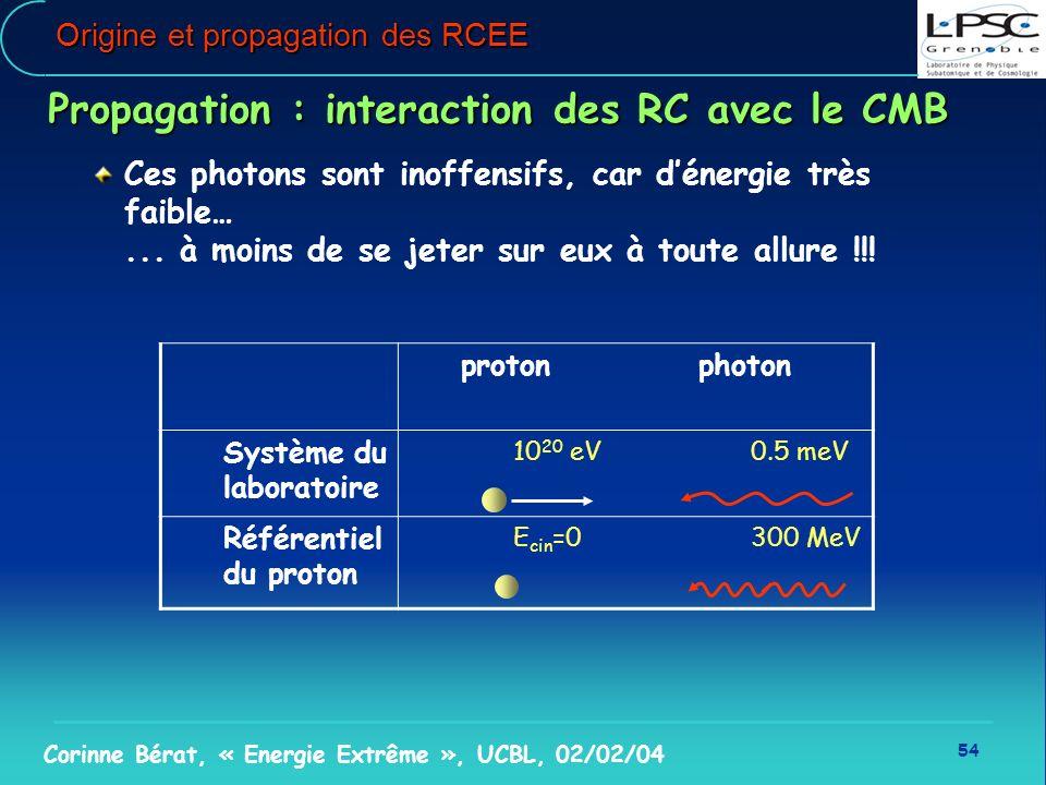 54 Corinne Bérat, « Energie Extrême », UCBL, 02/02/04 Origine et propagation des RCEE Propagation : interaction des RC avec le CMB Ces photons sont in