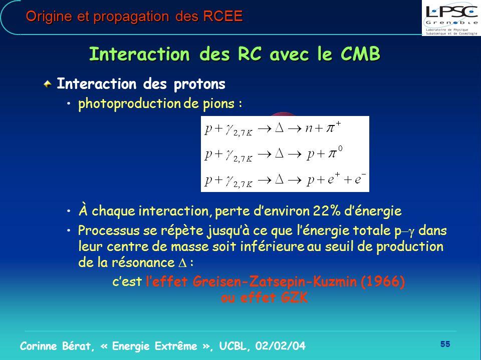 55 Corinne Bérat, « Energie Extrême », UCBL, 02/02/04 Origine et propagation des RCEE Interaction des RC avec le CMB Interaction des protons photoprod