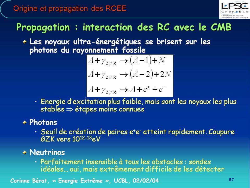 57 Corinne Bérat, « Energie Extrême », UCBL, 02/02/04 Origine et propagation des RCEE Propagation : interaction des RC avec le CMB Les noyaux ultra-én