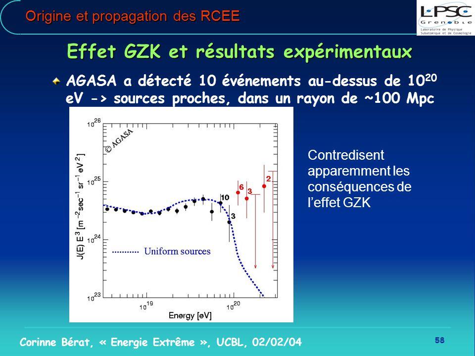 58 Corinne Bérat, « Energie Extrême », UCBL, 02/02/04 Origine et propagation des RCEE Effet GZK et résultats expérimentaux AGASA a détecté 10 événemen