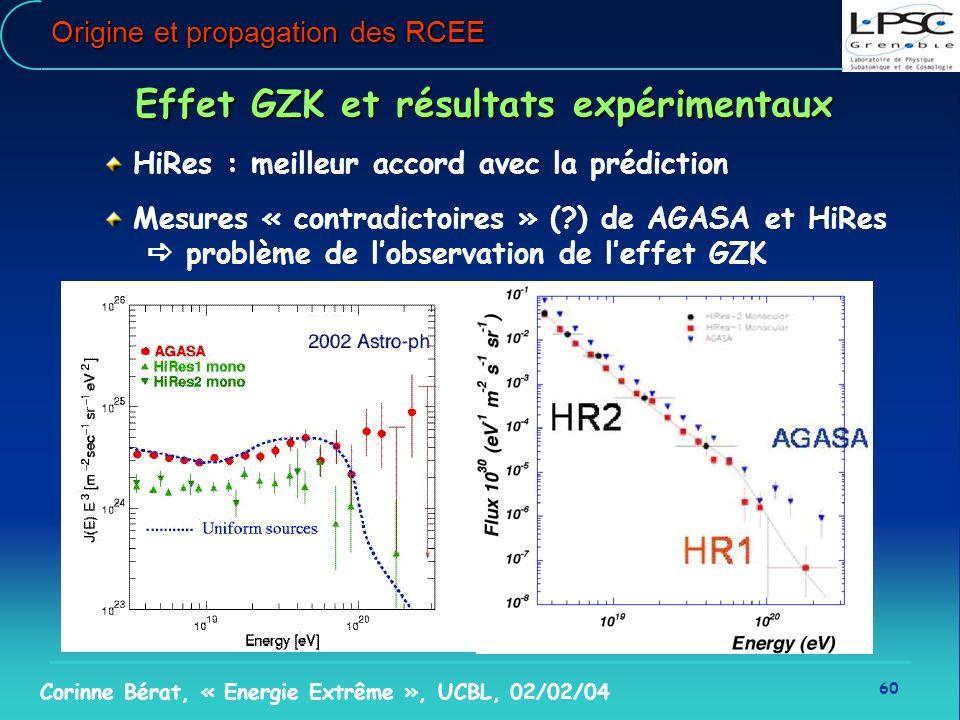 60 Corinne Bérat, « Energie Extrême », UCBL, 02/02/04 Origine et propagation des RCEE Effet GZK et résultats expérimentaux HiRes : meilleur accord ave