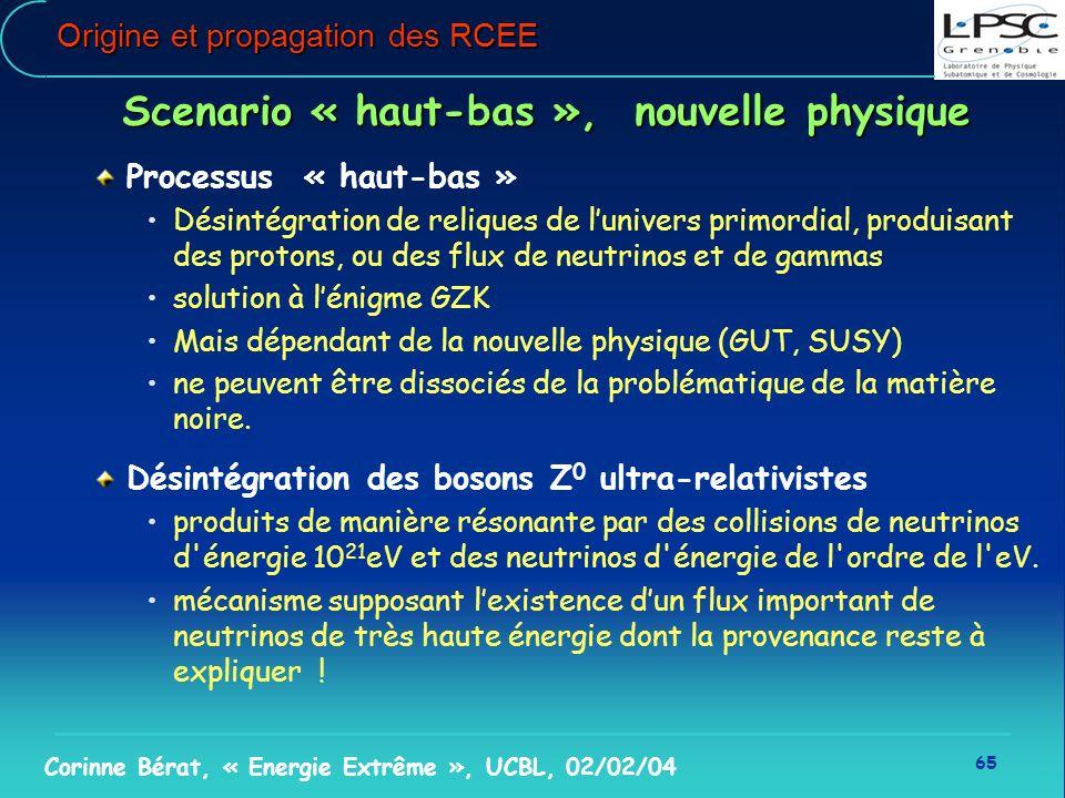 65 Corinne Bérat, « Energie Extrême », UCBL, 02/02/04 Origine et propagation des RCEE Scenario « haut-bas », nouvelle physique Processus « haut-bas »