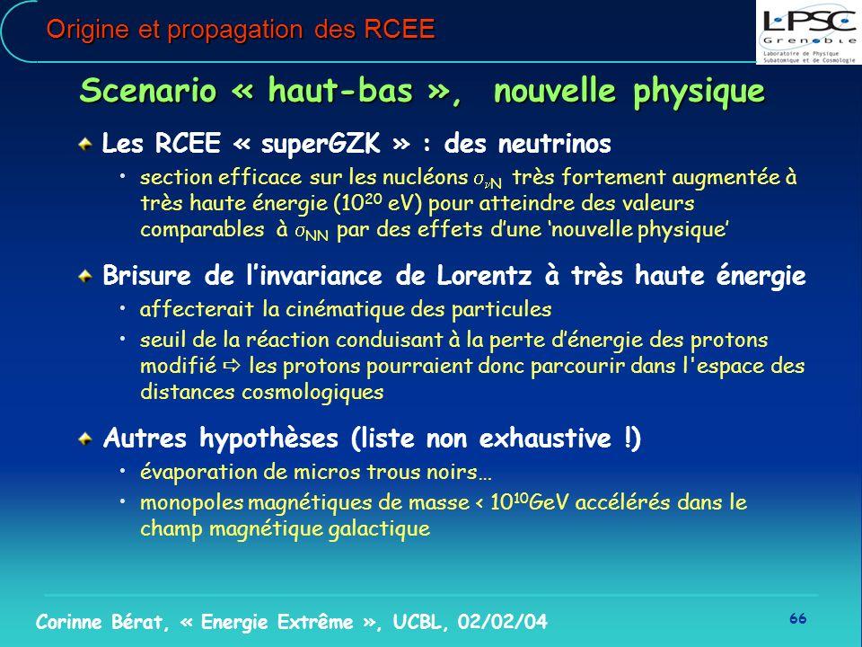 66 Corinne Bérat, « Energie Extrême », UCBL, 02/02/04 Origine et propagation des RCEE Scenario « haut-bas », nouvelle physique Les RCEE « superGZK » :