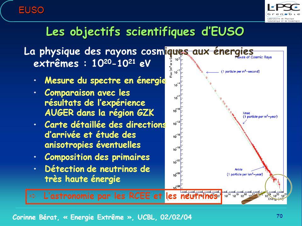70 Corinne Bérat, « Energie Extrême », UCBL, 02/02/04 EUSO EUSO Mesure du spectre en énergie Comparaison avec les résultats de lexpérience AUGER dans