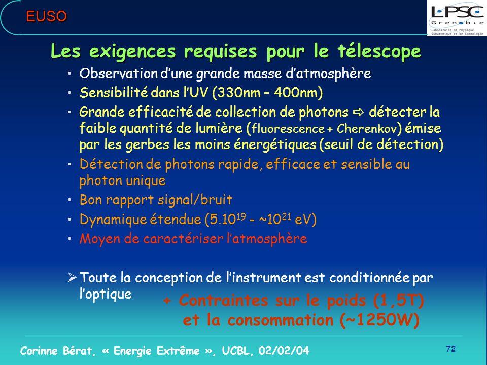 72 Corinne Bérat, « Energie Extrême », UCBL, 02/02/04EUSO Les exigences requises pour le télescope Observation dune grande masse datmosphère Sensibili