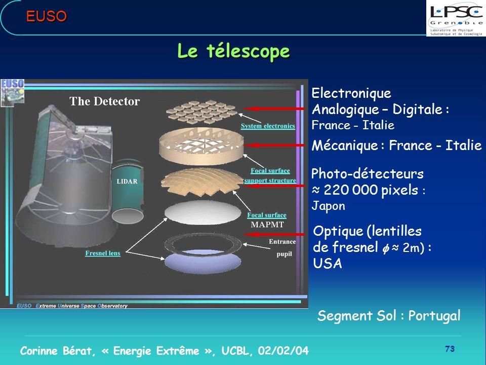 73 Corinne Bérat, « Energie Extrême », UCBL, 02/02/04EUSO Segment Sol : Portugal Optique (lentilles de fresnel 2m) : USA Electronique Analogique – Dig