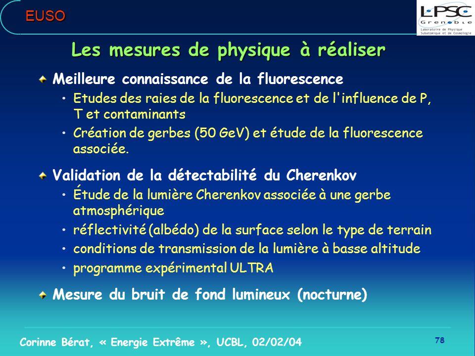 78 Corinne Bérat, « Energie Extrême », UCBL, 02/02/04EUSO Les mesures de physique à réaliser Meilleure connaissance de la fluorescence Etudes des raie