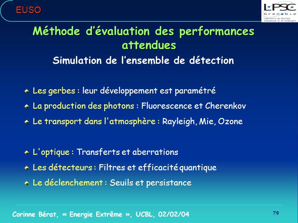 79 Corinne Bérat, « Energie Extrême », UCBL, 02/02/04EUSO Méthode dévaluation des performances attendues Simulation de lensemble de détection Les gerb