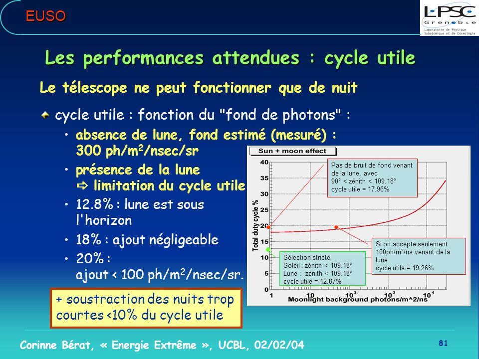 81 Corinne Bérat, « Energie Extrême », UCBL, 02/02/04 Les performances attendues : cycle utile Le télescope ne peut fonctionner que de nuit cycle util