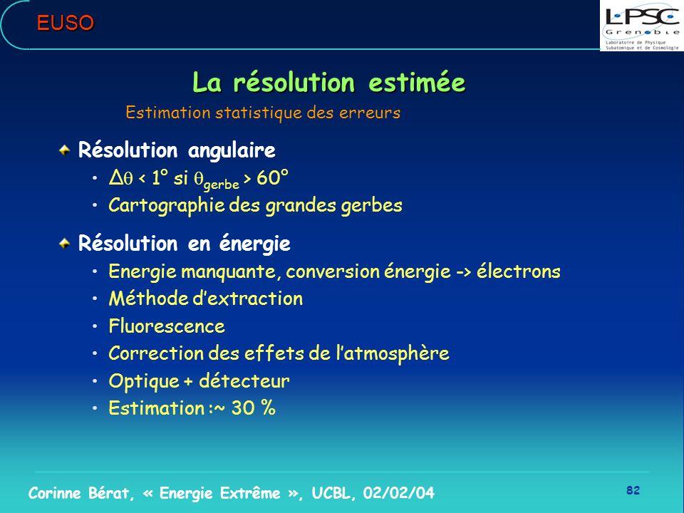 82 Corinne Bérat, « Energie Extrême », UCBL, 02/02/04EUSO La résolution estimée Estimation statistique des erreurs Résolution angulaire 60° Cartograph