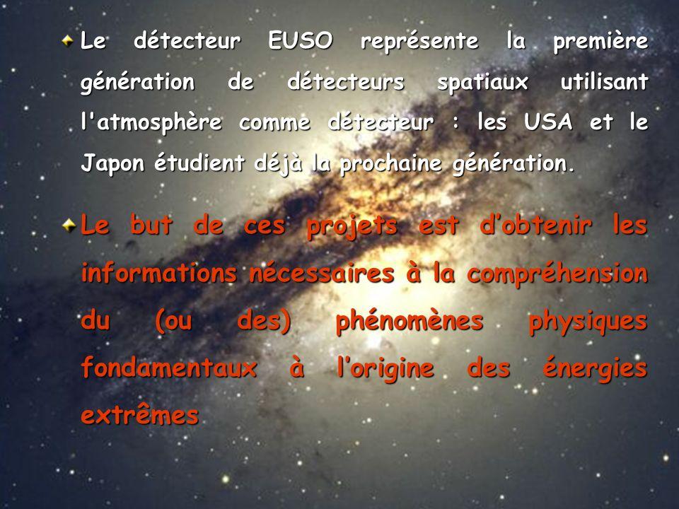Le détecteur EUSO représente la première génération de détecteurs spatiaux utilisant l'atmosphère comme détecteur : les USA et le Japon étudient déjà