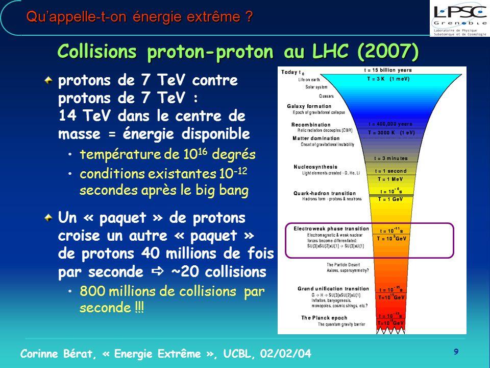 9 Corinne Bérat, « Energie Extrême », UCBL, 02/02/04 Quappelle-t-on énergie extrême ? Collisions proton-proton au LHC (2007) protons de 7 TeV contre p