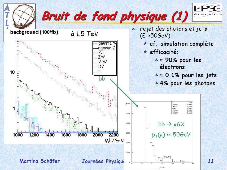 11 Journées Physique ATLAS France 5 mai 2004 Martina Schäfer Bruit de fond physique (1) bb 6X p T ( ) << 50GeV bb ûrejet des photons et jets (E T >50GeV): «cf.