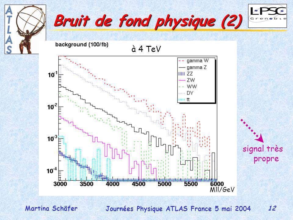 12 Journées Physique ATLAS France 5 mai 2004 Martina Schäfer Bruit de fond physique (2) à 4 TeV Mll/GeV signal très propre
