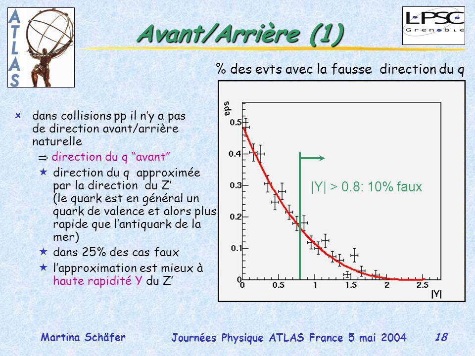 18 Journées Physique ATLAS France 5 mai 2004 Martina Schäfer Avant/Arrière (1) ûdans collisions pp il ny a pas de direction avant/arrière naturelle direction du q avant «direction du q approximée par la direction du Z (le quark est en général un quark de valence et alors plus rapide que lantiquark de la mer) «dans 25% des cas faux «lapproximation est mieux à haute rapidité Y du Z % des evts avec la fausse direction du q |Y| > 0.8: 10% faux
