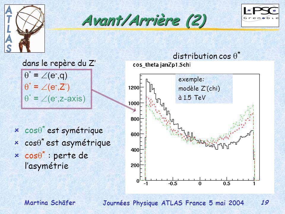19 Journées Physique ATLAS France 5 mai 2004 Martina Schäfer Avant/Arrière (2) * = (e -,q) * = (e -,Z) * = (e -,z-axis) distribution cos * exemple: modèle Z(chi) à 1.5 TeV dans le repère du Z ûcos * est symétrique ûcos * est asymétrique ûcos * : perte de lasymétrie