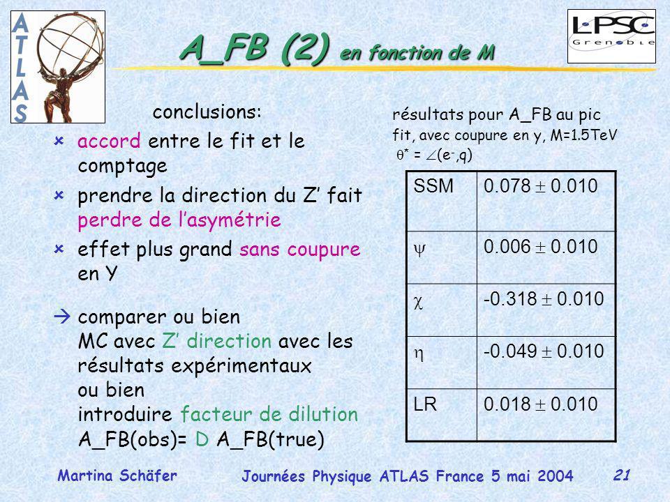 21 Journées Physique ATLAS France 5 mai 2004 Martina Schäfer A_FB (2) en fonction de M résultats pour A_FB au pic fit, avec coupure en y, M=1.5TeV * = (e -,q) SSM 0.078 0.010 0.006 0.010 -0.318 0.010 -0.049 0.010 LR 0.018 0.010 conclusions: ûaccord entre le fit et le comptage ûprendre la direction du Z fait perdre de lasymétrie ûeffet plus grand sans coupure en Y àcomparer ou bien MC avec Z direction avec les résultats expérimentaux ou bien introduire facteur de dilution A_FB(obs)= D A_FB(true)