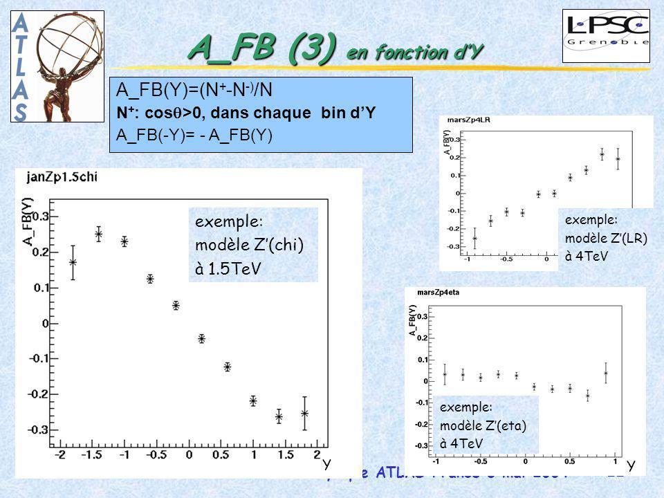 22 Journées Physique ATLAS France 5 mai 2004 Martina Schäfer A_FB (3) en fonction dY A_FB(Y)=(N + -N -) /N N + : cos >0, dans chaque bin dY A_FB(-Y)= - A_FB(Y) exemple: modèle Z(chi) à 1.5TeV Y Y Y exemple: modèle Z(eta) à 4TeV exemple: modèle Z(LR) à 4TeV