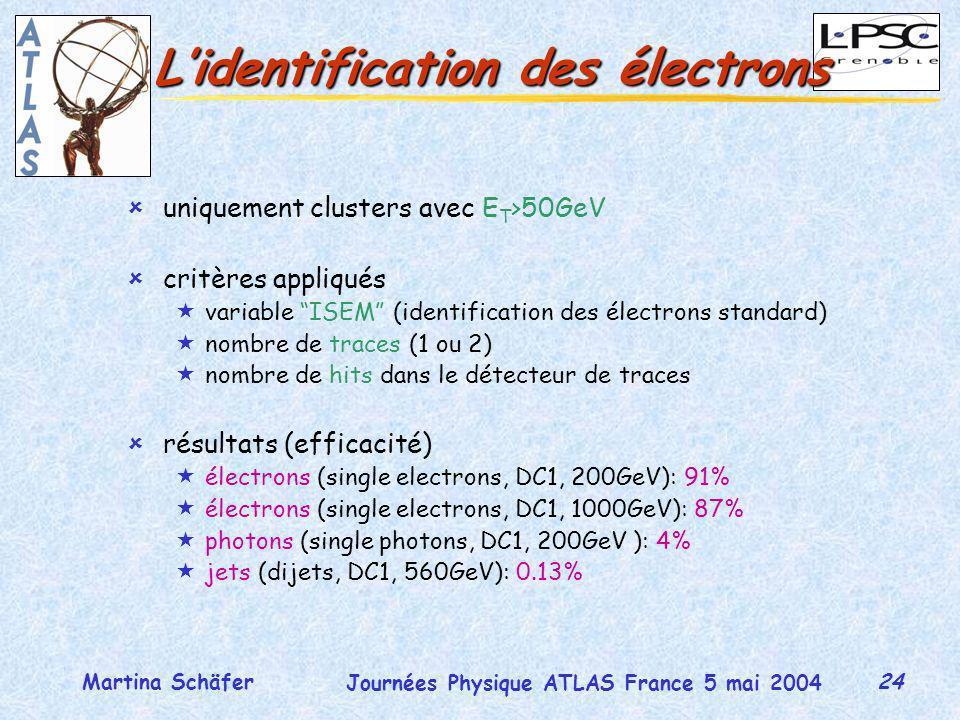 24 Journées Physique ATLAS France 5 mai 2004 Martina Schäfer Lidentification des électrons Lidentification des électrons ûuniquement clusters avec E T >50GeV ûcritères appliqués «variable ISEM (identification des électrons standard) «nombre de traces (1 ou 2) «nombre de hits dans le détecteur de traces ûrésultats (efficacité) «électrons (single electrons, DC1, 200GeV): 91% «électrons (single electrons, DC1, 1000GeV): 87% «photons (single photons, DC1, 200GeV ): 4% «jets (dijets, DC1, 560GeV): 0.13%