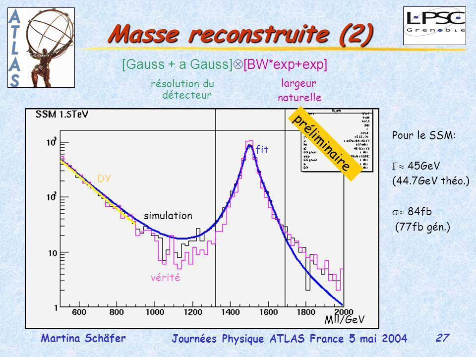 27 Journées Physique ATLAS France 5 mai 2004 Martina Schäfer Masse reconstruite (2) [Gauss + a Gauss] [BW*exp+exp] résolution du détecteur largeur naturelle Mll/GeV Pour le SSM: 45GeV (44.7GeV théo.) 84fb (77fb gén.) vérité simulation fit DY préliminaire