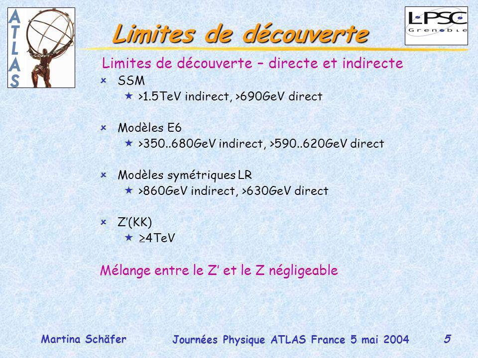 5 Journées Physique ATLAS France 5 mai 2004 Martina Schäfer Limites de découverte Limites de découverte – directe et indirecte ûSSM «>1.5TeV indirect, >690GeV direct ûModèles E6 «>350..680GeV indirect, >590..620GeV direct ûModèles symétriques LR «>860GeV indirect, >630GeV direct ûZ(KK) « 4TeV Mélange entre le Z et le Z négligeable