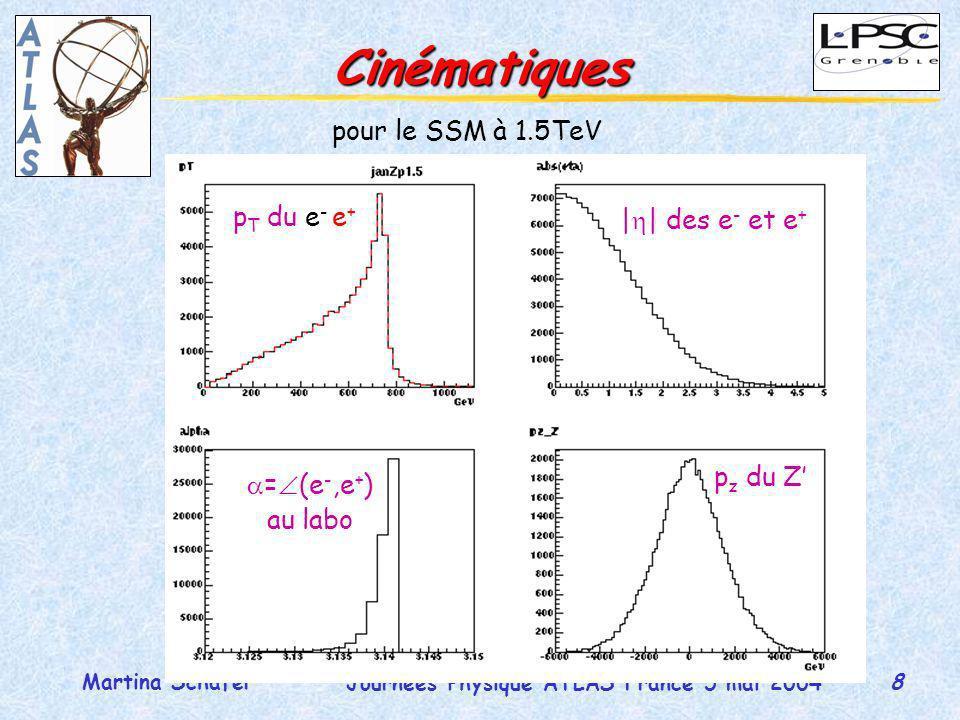 8 Journées Physique ATLAS France 5 mai 2004 Martina Schäfer Cinématiques pour le SSM à 1.5TeV p T du e - e + | | des e - et e + = (e -,e + ) au labo p z du Z